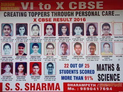 S.S Sharma Classes