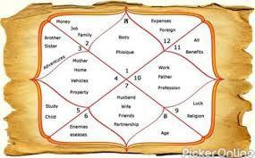 Numerology Life