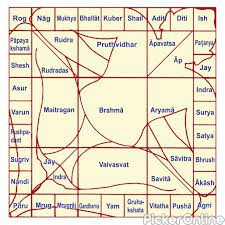 SAI Holistic Healing & Astro Vastu Center