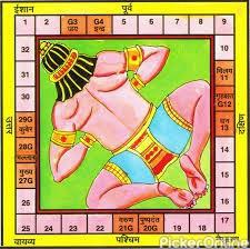 Shree Tulja Bhavani Pamist Astrology