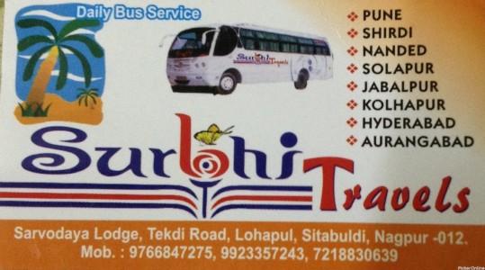 SURBHI TRAVELS