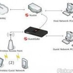 Ascent Communications