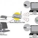BALAJI CABLE NET SOLUTIONS PVT. LTD.
