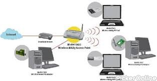 BALAJI CABLE NET SOLUTIONS PVT. LTD.