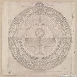 Pune Astrologers