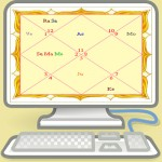 Astrology Computer Software Dealers